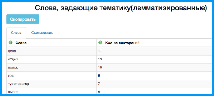 LSI-tur-kuba-arsenkin-ru