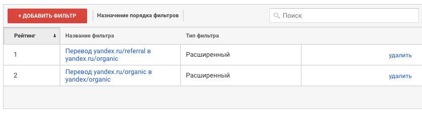 Фильтры для перевода yandex.ru/referral в yandex/organic