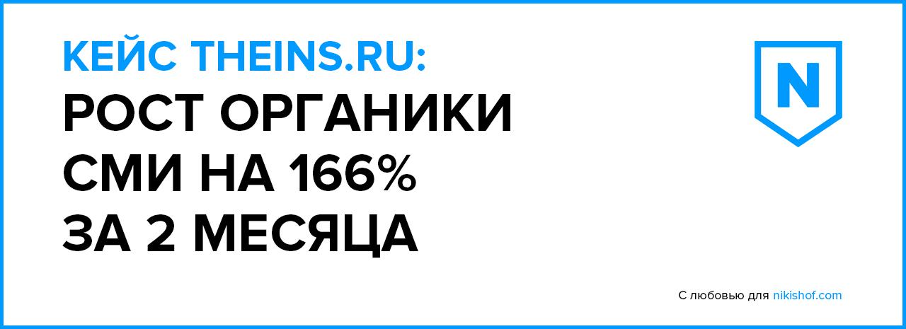 Кейс theins.ru: Рост органики СМИ на 166% за 2 месяца